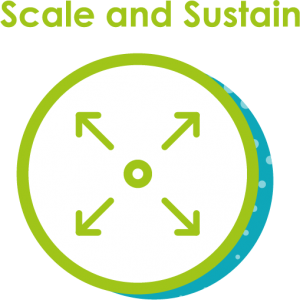 Graphic: scale and sustain
